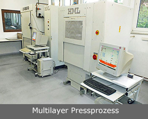 Multilayer verpressen